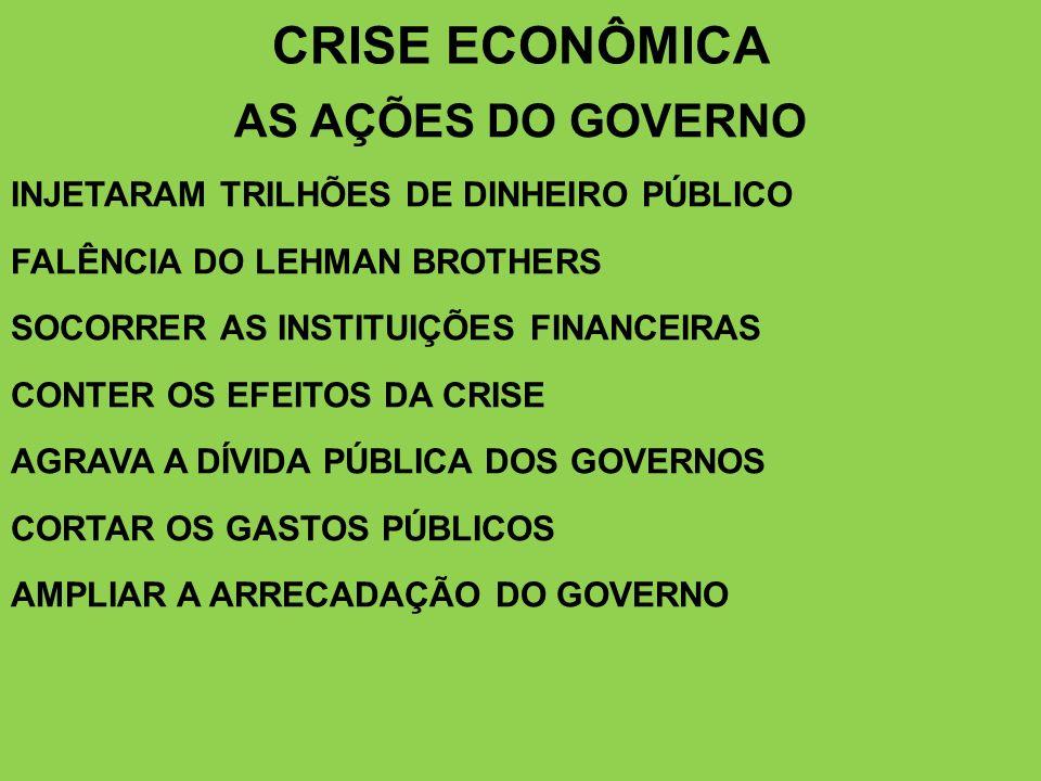 CRISE ECONÔMICA AS AÇÕES DO GOVERNO