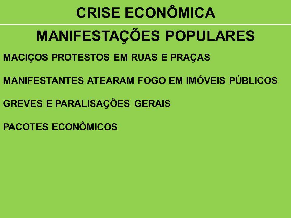 MANIFESTAÇÕES POPULARES