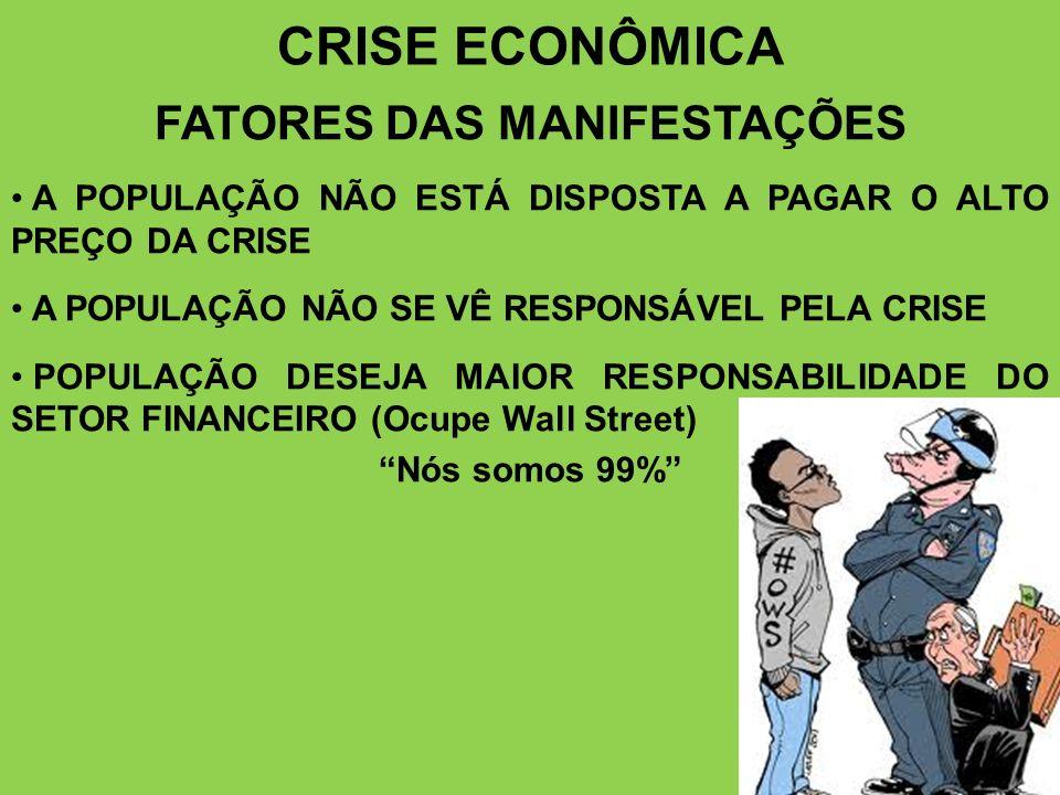 FATORES DAS MANIFESTAÇÕES