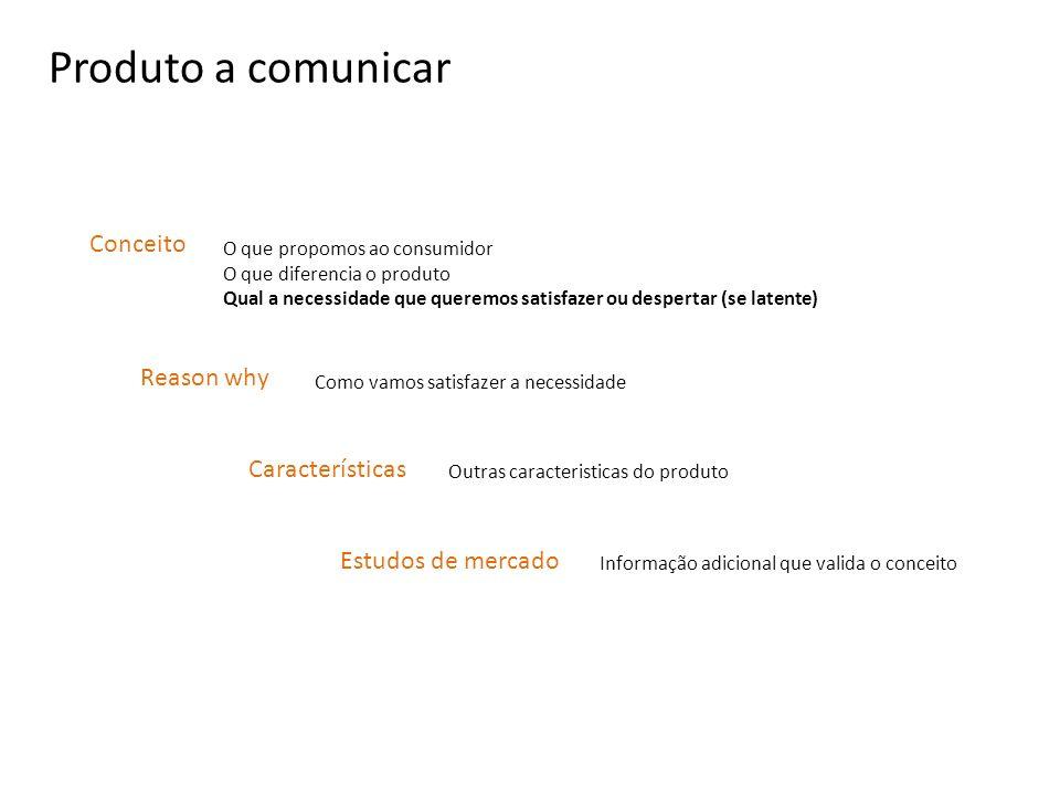 Produto a comunicar Conceito Reason why Características