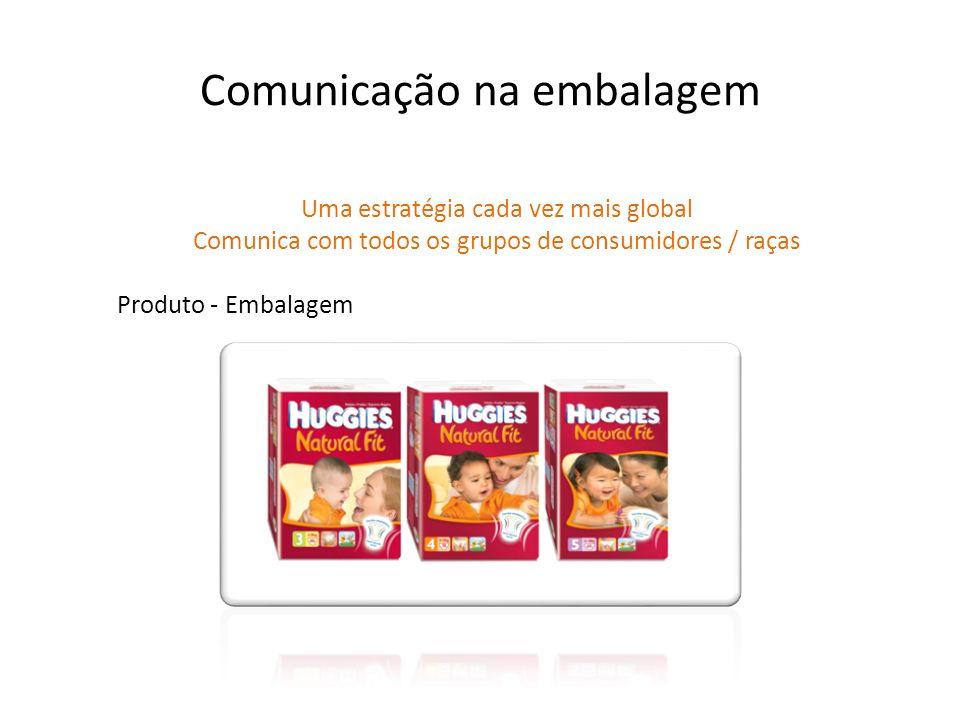 Comunicação na embalagem