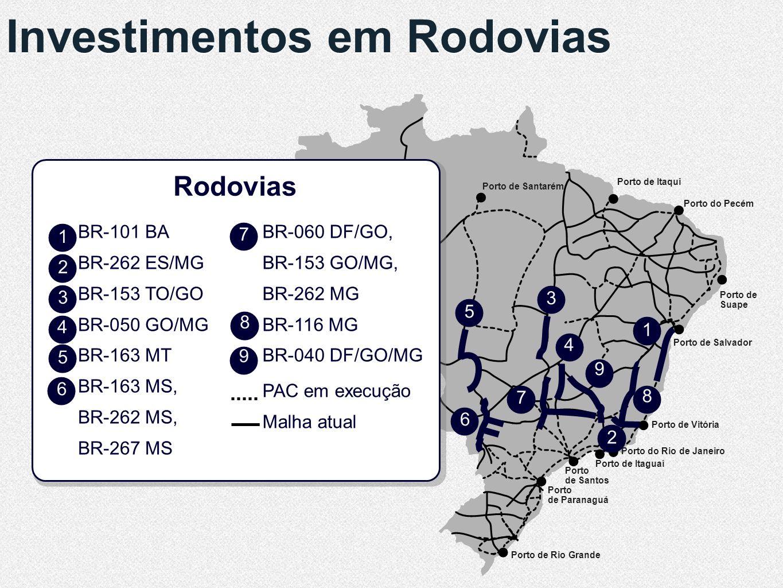 Investimentos em Rodovias