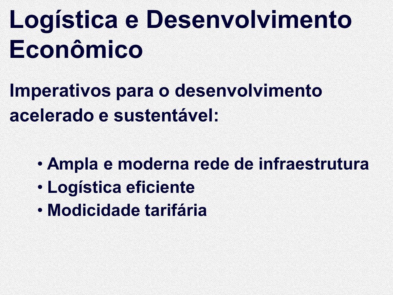 Logística e Desenvolvimento Econômico