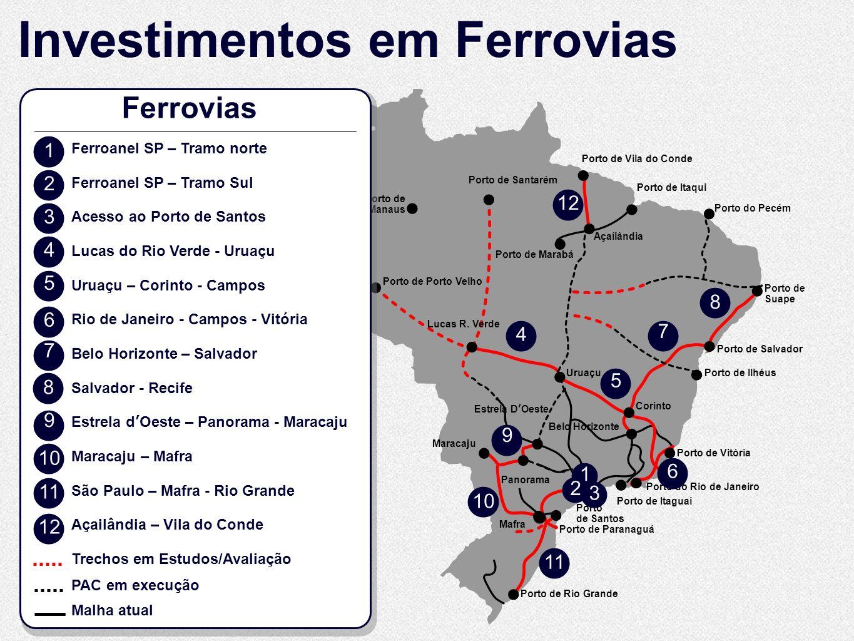 Investimentos em Ferrovias