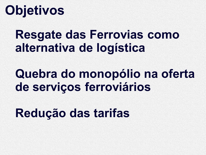 Objetivos Resgate das Ferrovias como alternativa de logística