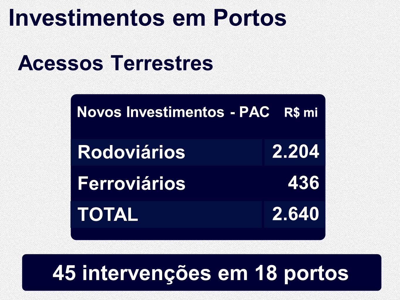45 intervenções em 18 portos