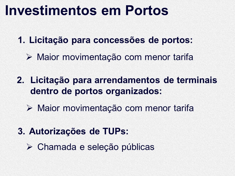 Investimentos em Portos
