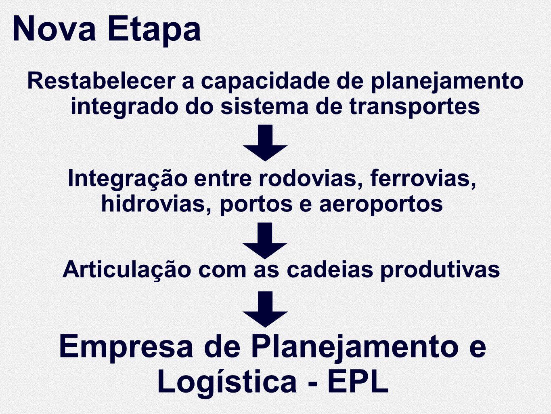 Nova Etapa Empresa de Planejamento e Logística - EPL