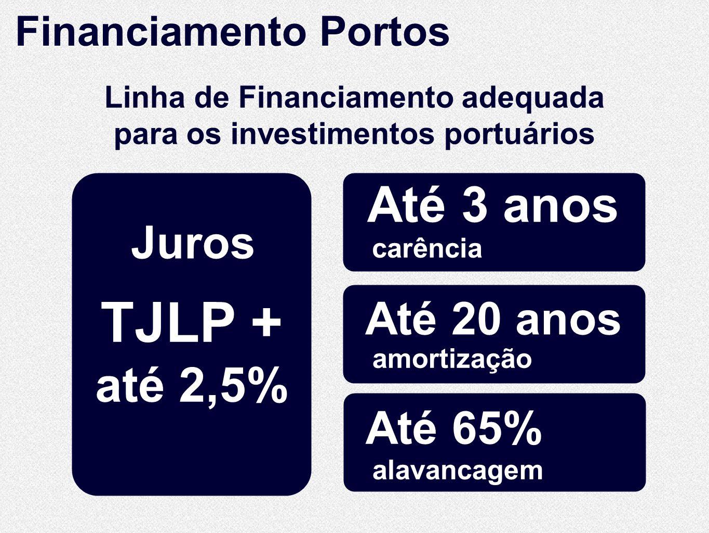 Linha de Financiamento adequada para os investimentos portuários