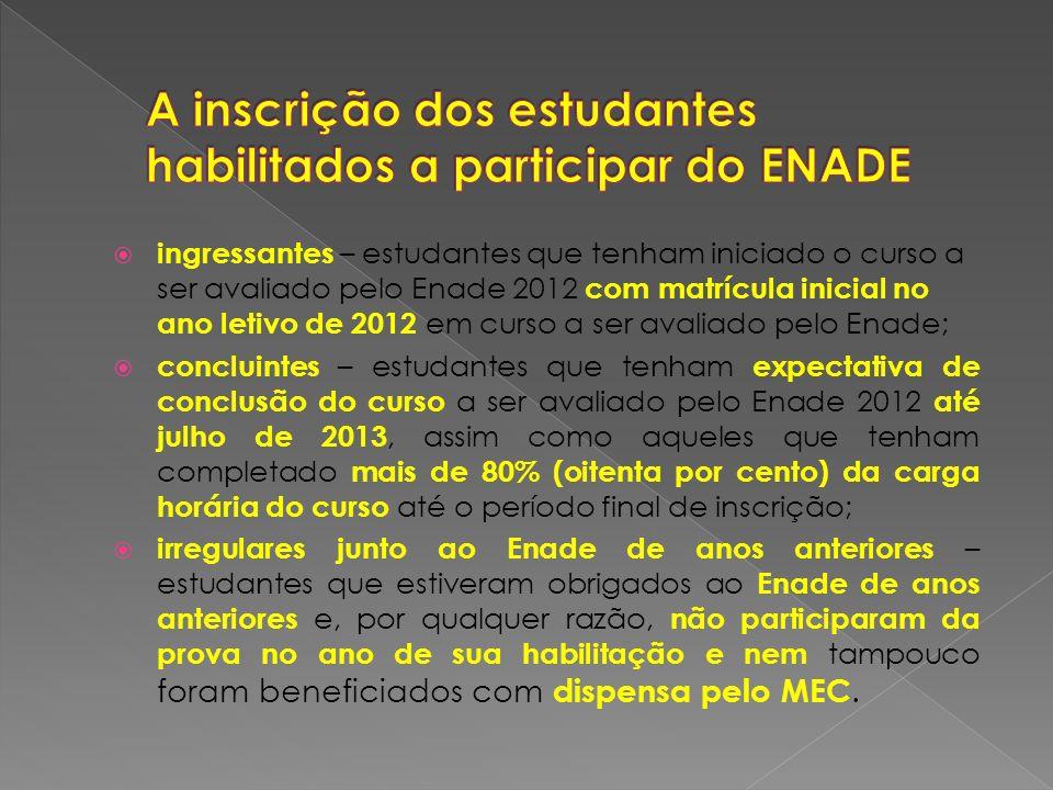 A inscrição dos estudantes habilitados a participar do ENADE