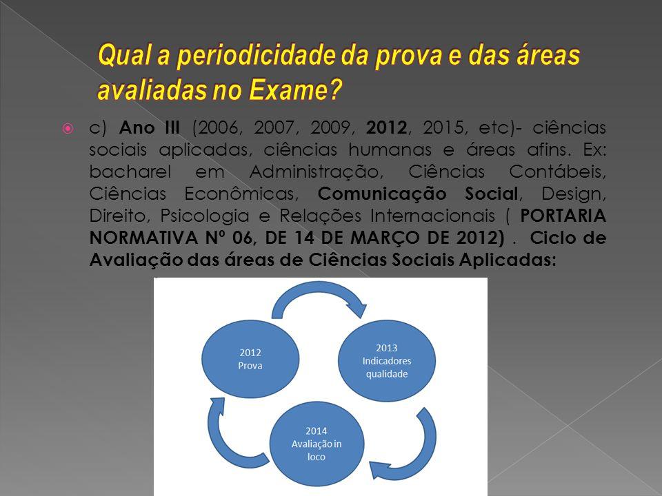 Qual a periodicidade da prova e das áreas avaliadas no Exame