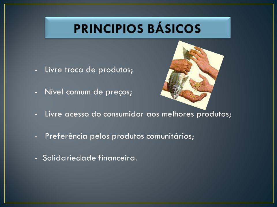 PRINCIPIOS BÁSICOS Livre troca de produtos; Nível comum de preços;
