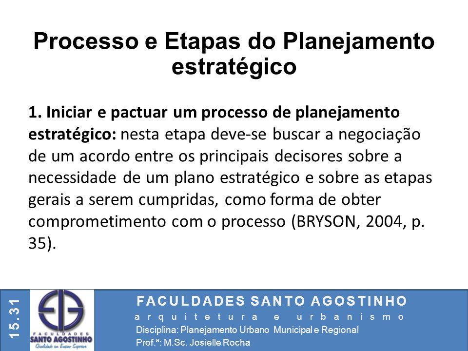 Processo e Etapas do Planejamento estratégico
