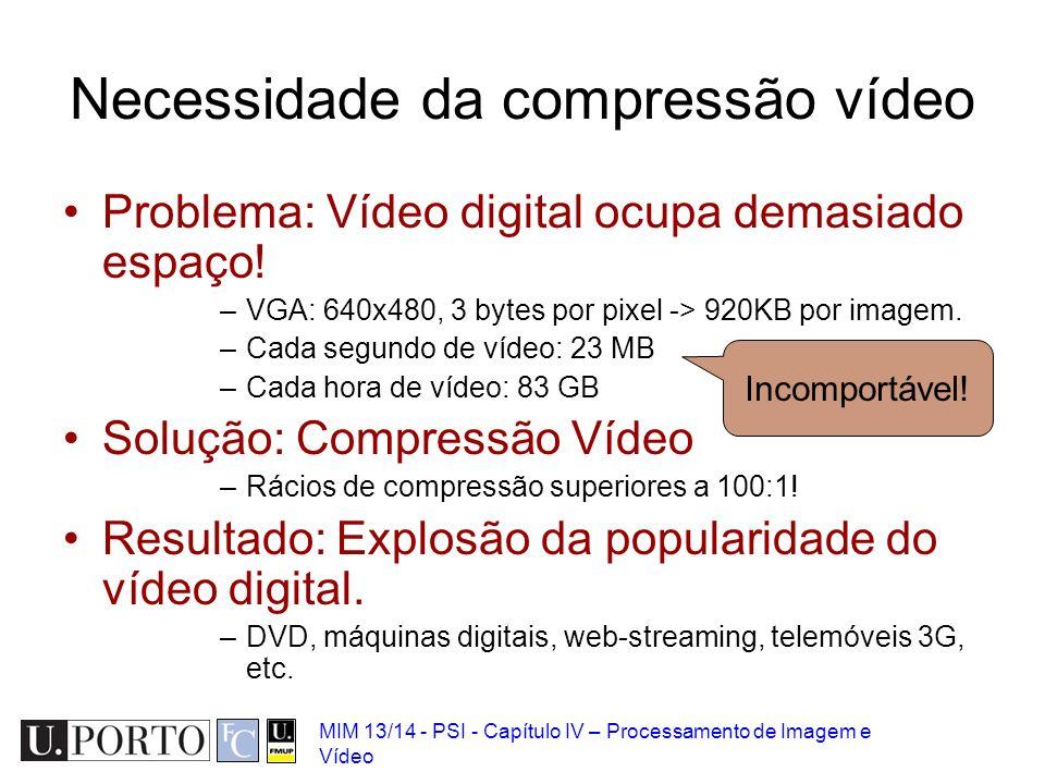 Necessidade da compressão vídeo