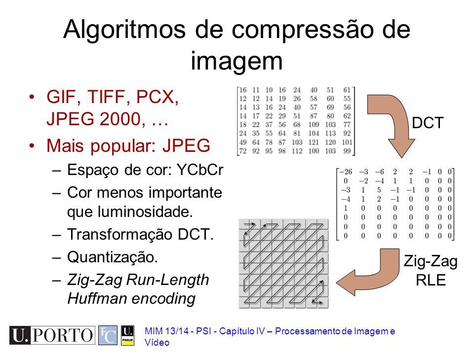 Algoritmos de compressão de imagem