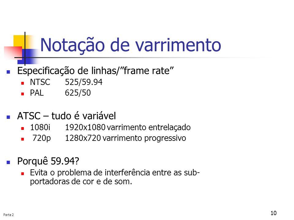 Notação de varrimento Especificação de linhas/ frame rate