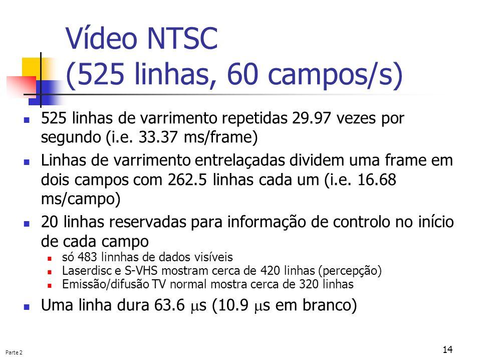 Vídeo NTSC (525 linhas, 60 campos/s)