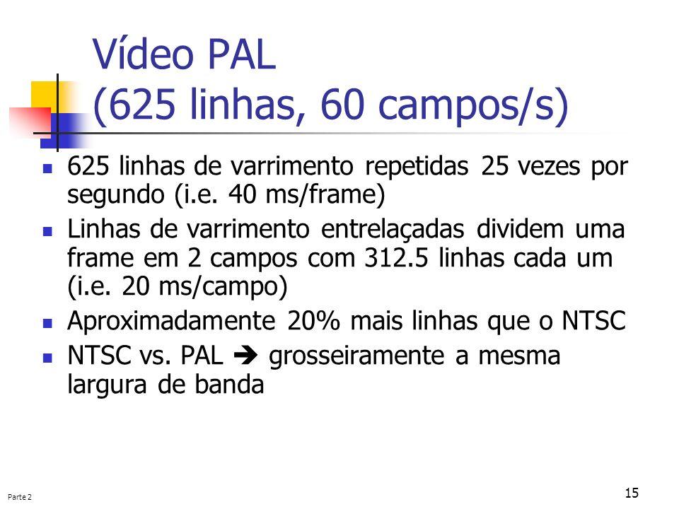 Vídeo PAL (625 linhas, 60 campos/s)