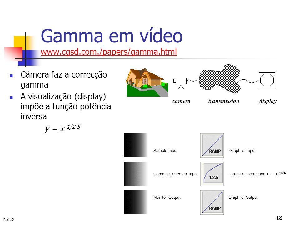 Gamma em vídeo www.cgsd.com./papers/gamma.html