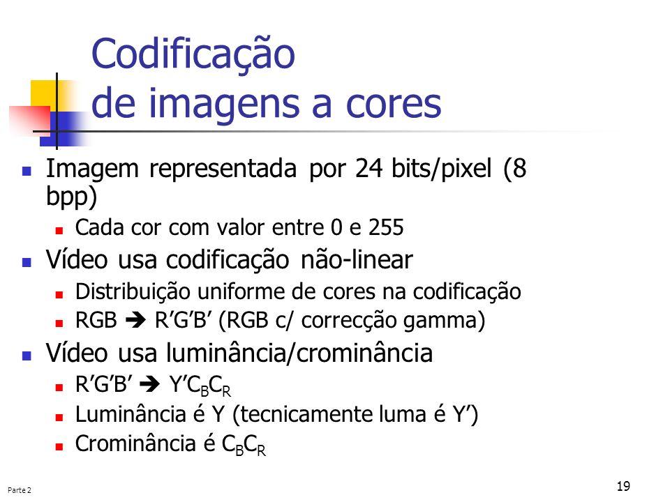 Codificação de imagens a cores