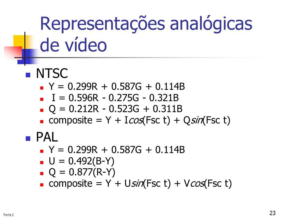 Representações analógicas de vídeo