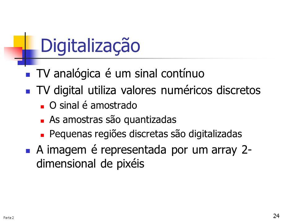 Digitalização TV analógica é um sinal contínuo