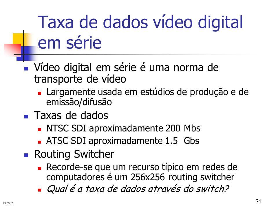 Taxa de dados vídeo digital em série