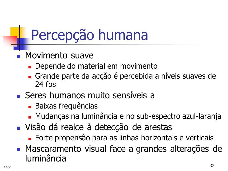 Percepção humana Movimento suave Seres humanos muito sensíveis a