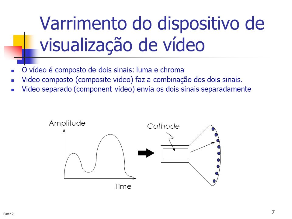 Varrimento do dispositivo de visualização de vídeo