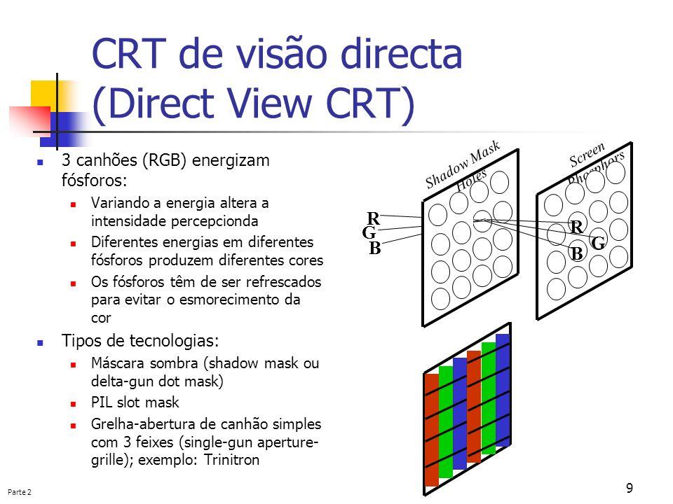 CRT de visão directa (Direct View CRT)