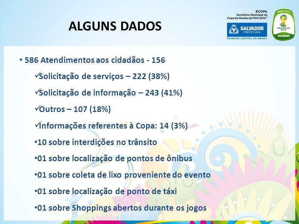 ALGUNS DADOS 586 Atendimentos aos cidadãos - 156
