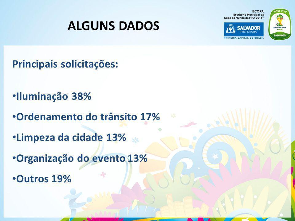 ALGUNS DADOS Principais solicitações: Iluminação 38%