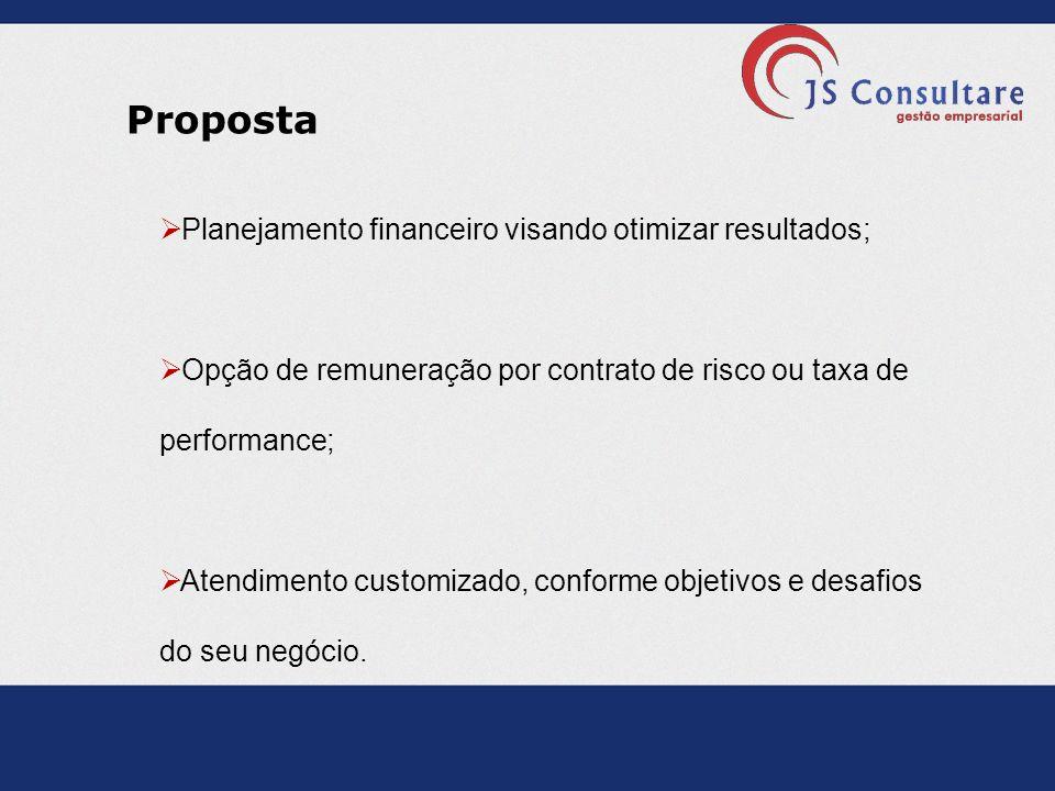 Proposta Planejamento financeiro visando otimizar resultados;