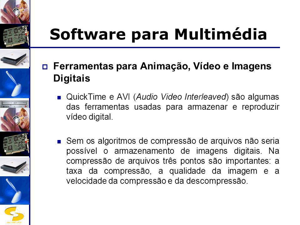 Software para Multimédia
