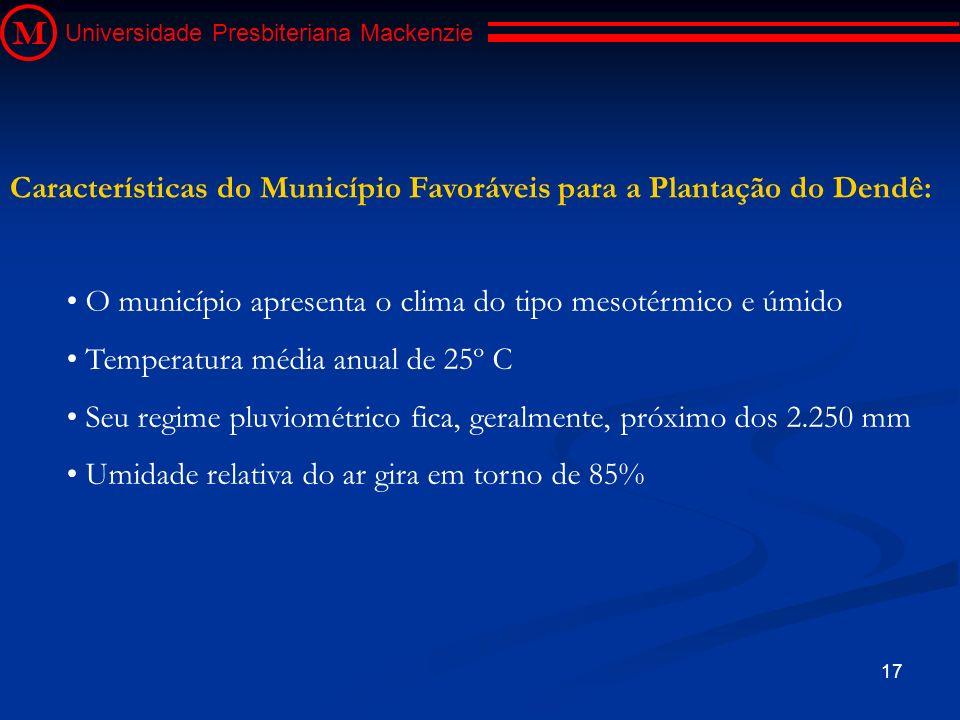 Características do Município Favoráveis para a Plantação do Dendê: