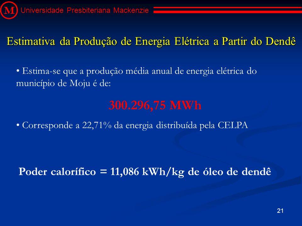 Estimativa da Produção de Energia Elétrica a Partir do Dendê