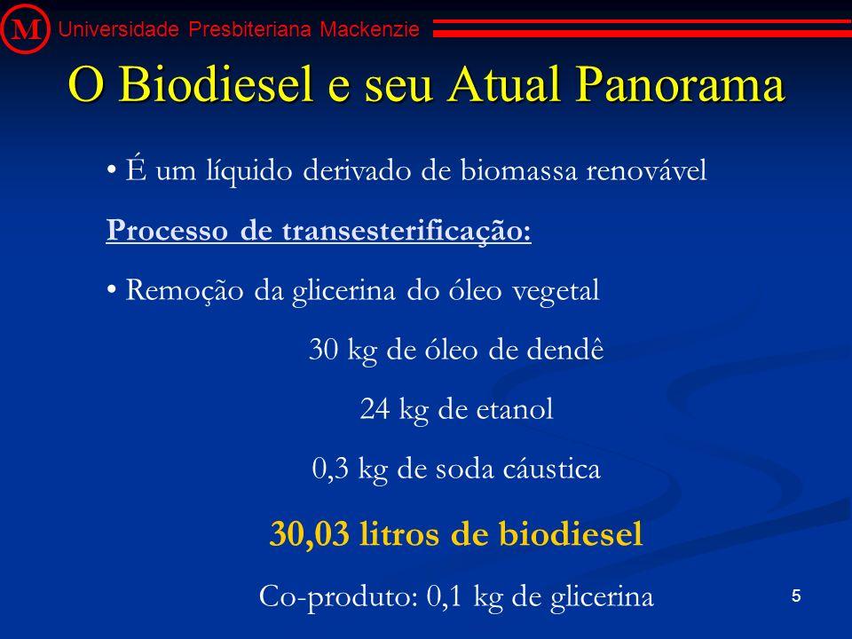 O Biodiesel e seu Atual Panorama
