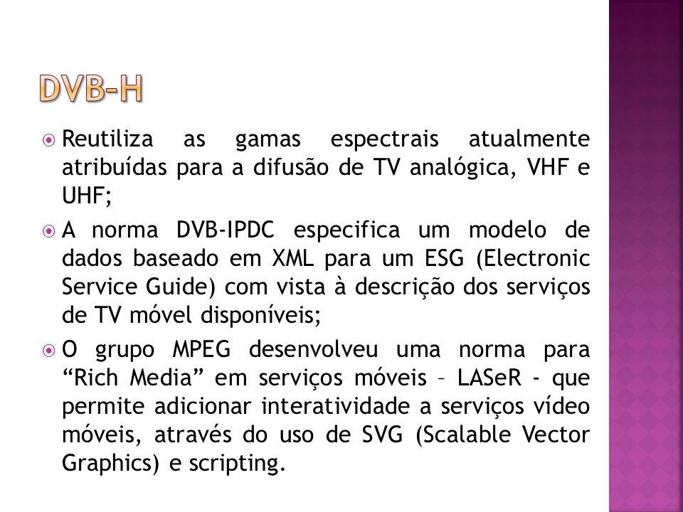 DVB–H Reutiliza as gamas espectrais atualmente atribuídas para a difusão de TV analógica, VHF e UHF;