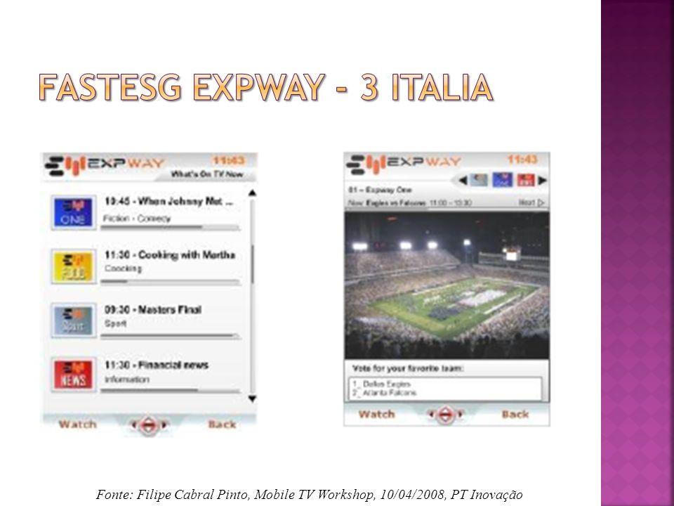 FastESG Expway - 3 Italia