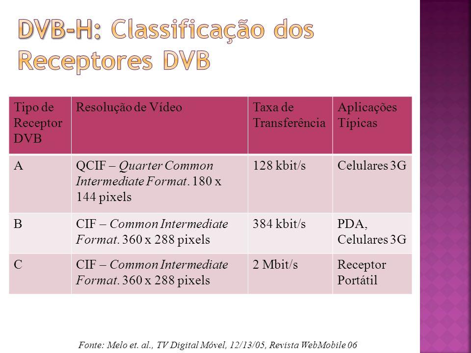 DVB-H: Classificação dos Receptores DVB