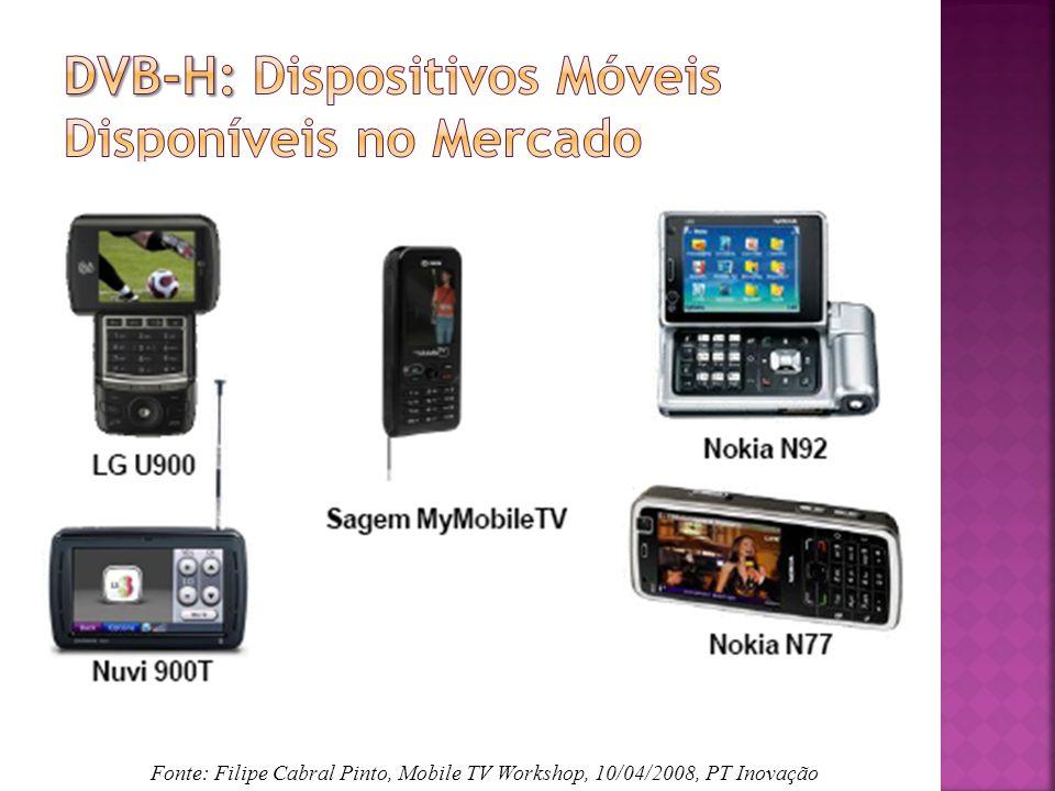 dvb-h: Dispositivos Móveis Disponíveis no Mercado