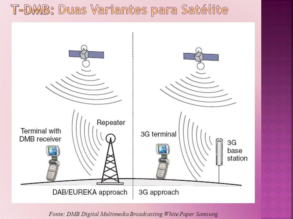 T-DMB: Duas Variantes para Satélite