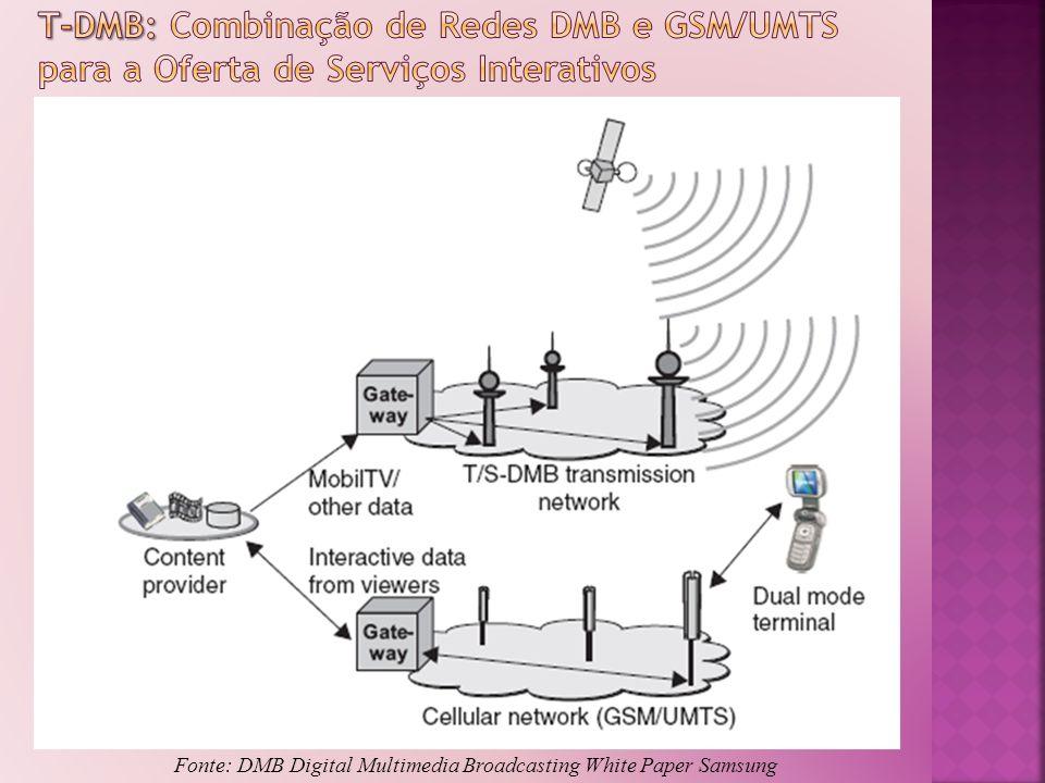 T-DMB: Combinação de Redes DMB e GSM/UMTS para a Oferta de Serviços Interativos