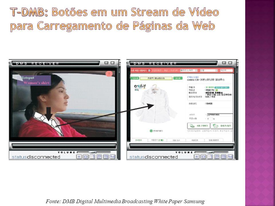 T–DMB: Botões em um Stream de Vídeo para Carregamento de Páginas da Web