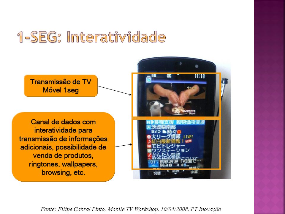 1-seg: Interatividade Fonte: Filipe Cabral Pinto, Mobile TV Workshop, 10/04/2008, PT Inovação