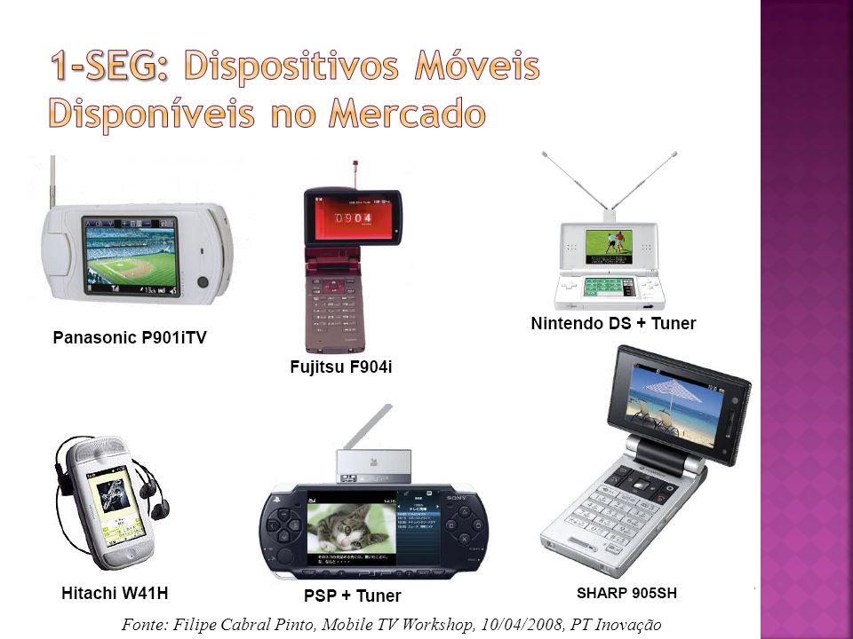 1-seg: Dispositivos Móveis Disponíveis no Mercado