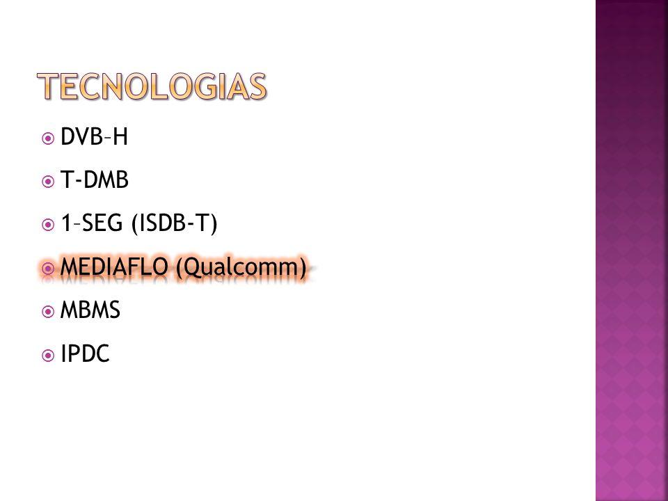 Tecnologias DVB–H T-DMB 1–SEG (ISDB-T) MEDIAFLO (Qualcomm) MBMS IPDC