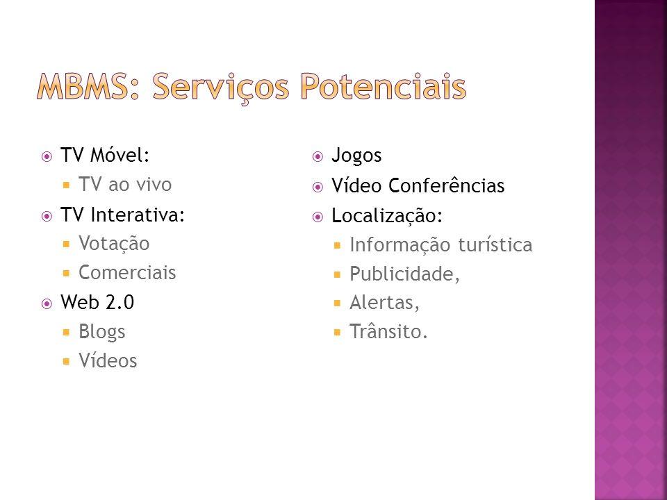 MBMS: Serviços Potenciais