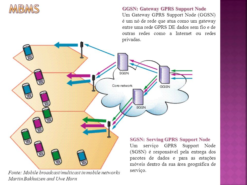 MBMS GGSN: Gateway GPRS Support Node