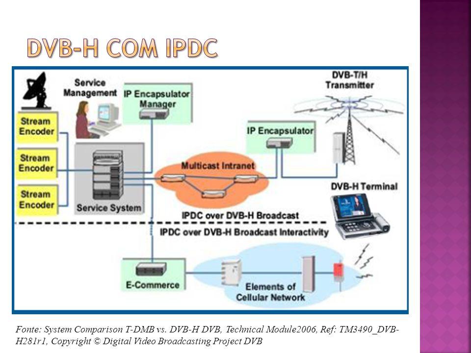 Dvb-h com ipdc